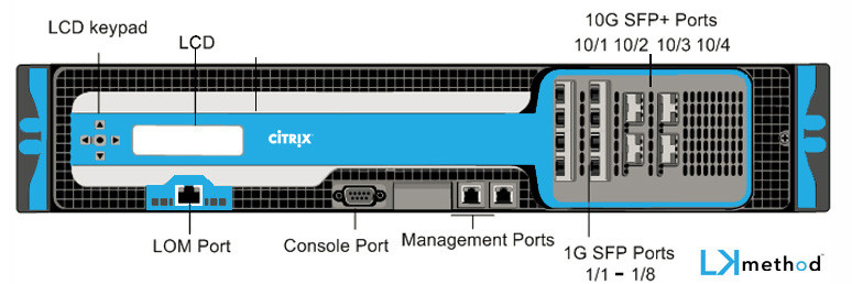 Citrix ADC - MPX